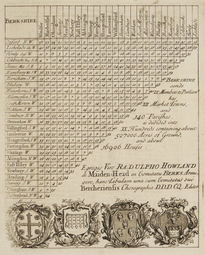 An early 18th century distance table of Berkshire